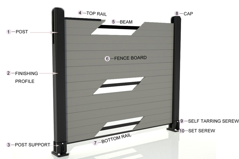 fence-and-accessories-small DIY WPC Fence